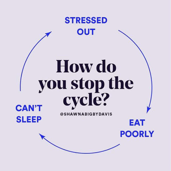 Lots of Stress = Crappy Food = Poor Sleep. Repeat. related article image